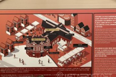 Layout of the Ximen Red House